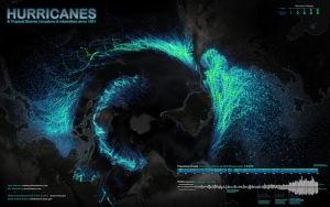 Hurricanes since 1851